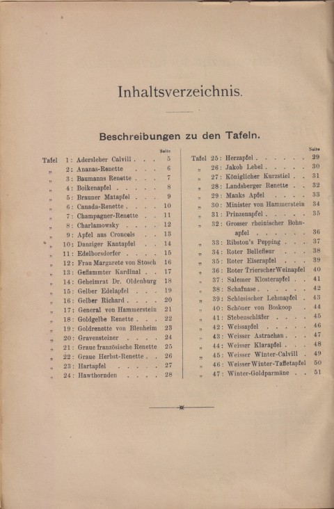 Bild: Verzeichnis der Tafeln des Buches Unsere besten Deutschen Obstsorten Band I: Äpfel von 1923.